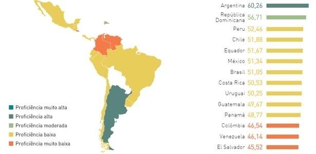indice-de-proficiencia-em-ingles-epi-realizado-pelo-ef-education-first-1446662541264_615x300