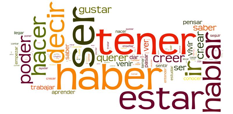 Tempos verbais em espanhol